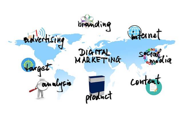 再行銷廣告是甚麼?如何讓廣告追著目標跑?