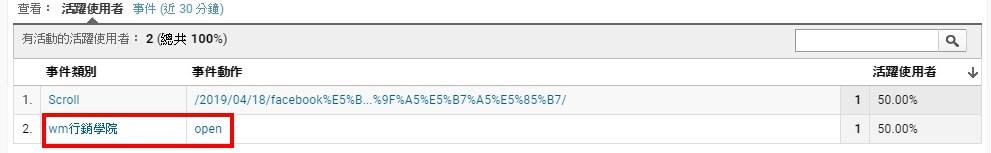 Google Analytics追蹤編碼事件